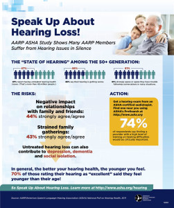 Speak-Up-Infographic